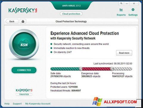Skärmdump Kaspersky för Windows XP